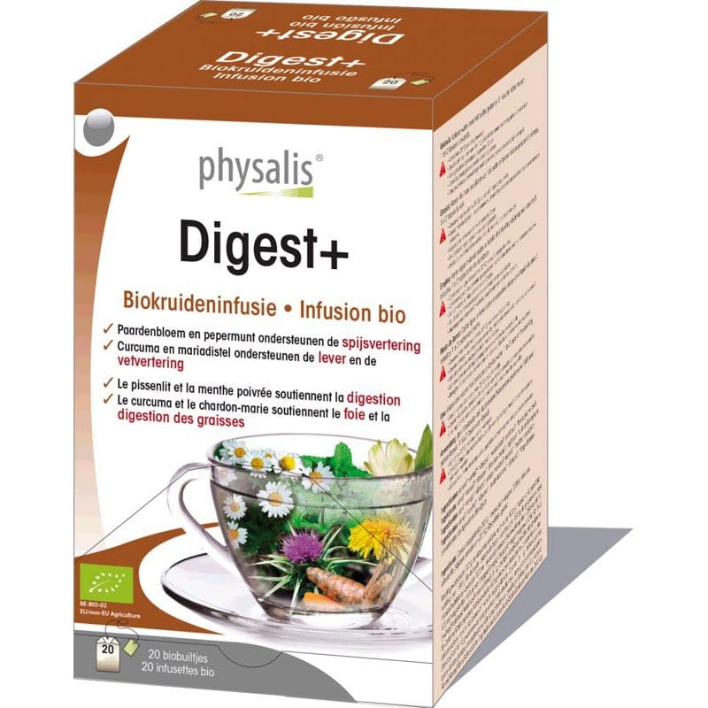 Digest + (thee)